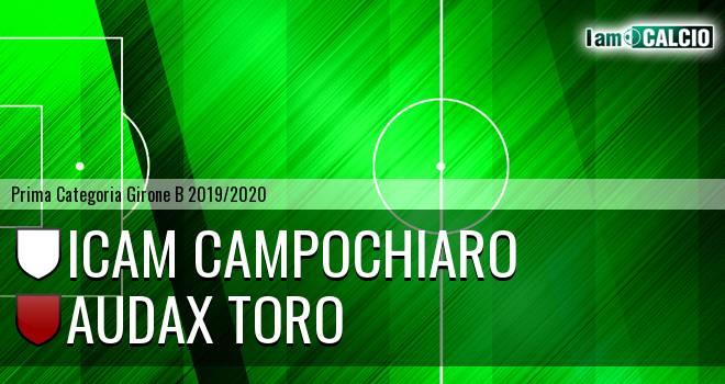 Icam Campochiaro - Audax Toro