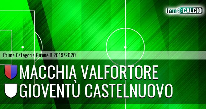 Macchia Valfortore - Gioventù Castelnuovo
