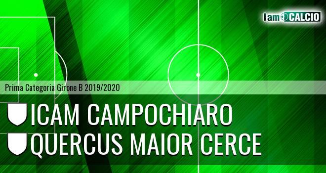 Icam Campochiaro - Quercus Maior Cerce