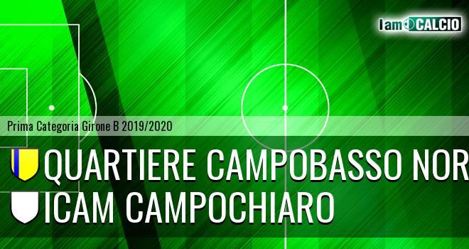 Quartiere Campobasso Nord - Icam Campochiaro