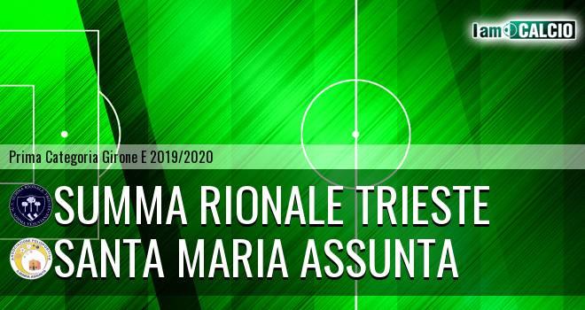 Summa Rionale Trieste - Santa Maria Assunta