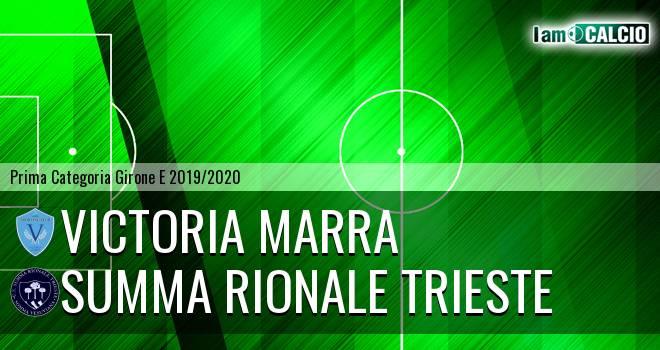 Victoria Marra - Summa Rionale Trieste