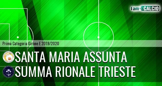 Santa Maria Assunta - Summa Rionale Trieste