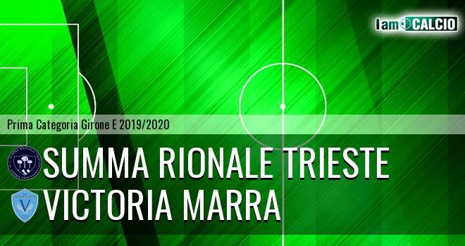Summa Rionale Trieste - Victoria Marra