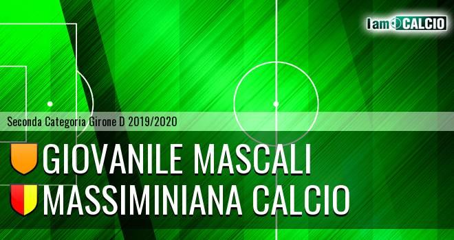 Giovanile Mascali - Massiminiana Calcio