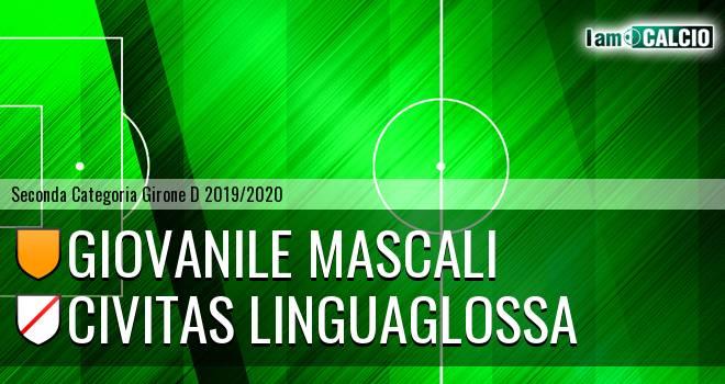 Giovanile Mascali - Civitas Linguaglossa