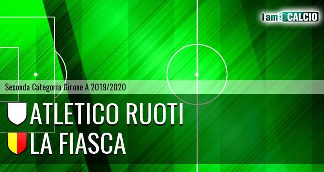Atletico Ruoti - La Fiasca