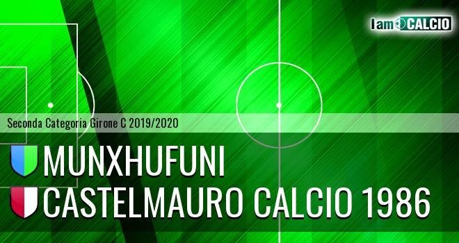Munxhufuni - Castelmauro Calcio 1986