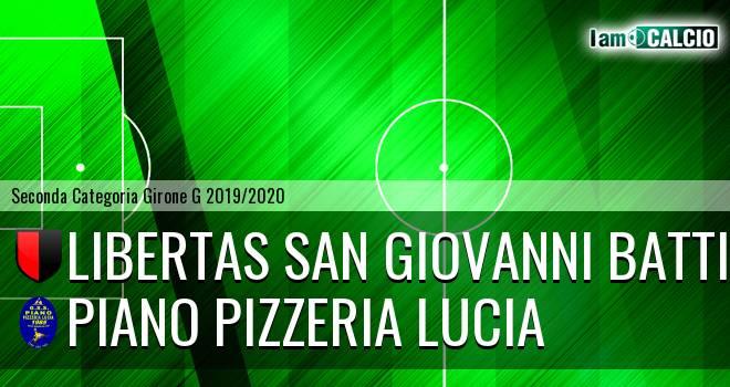 S.S. San Giovanni Battista - Piano Pizzeria Lucia