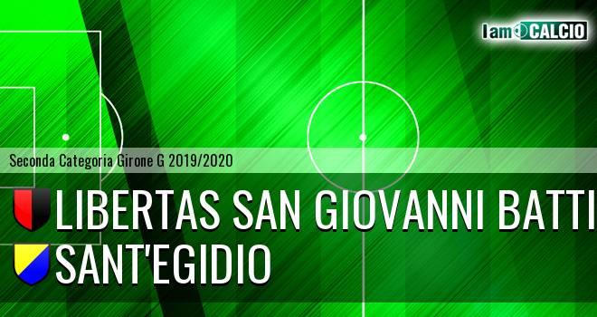 S.S. San Giovanni Battista - Sant'Egidio