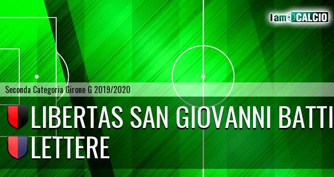 S.S. San Giovanni Battista - Lettere