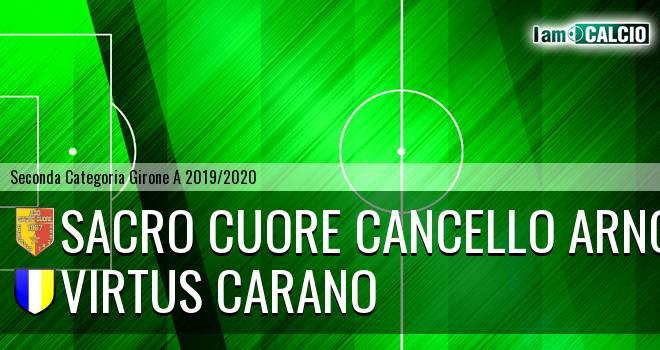 Sacro Cuore Cancello Arnone - Virtus Carano