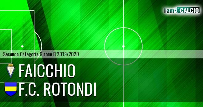 Faicchio - F.C. Rotondi