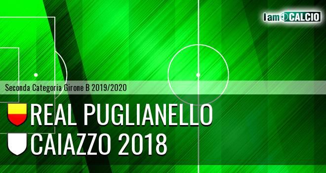 Real Puglianello - Caiazzo 2018 0-3. Cronaca Diretta 16/02/2020
