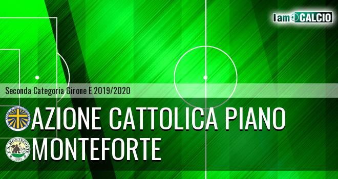 Azione Cattolica Piano - Monteforte