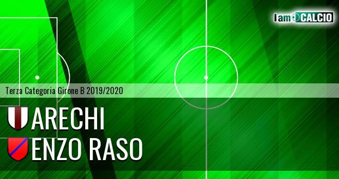 Arechi - Enzo Raso