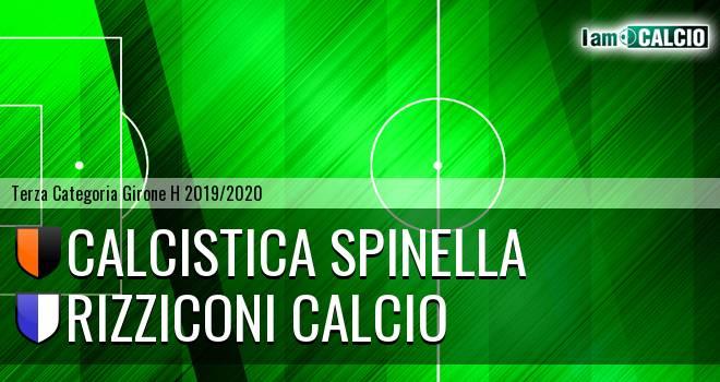 Calcistica Spinella - Rizziconi Calcio