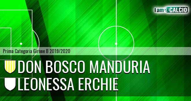 Don Bosco Manduria - Leonessa Erchie