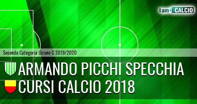 Armando Picchi Specchia - Cursi Calcio 2018