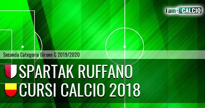 Spartak Ruffano - Cursi Calcio 2018
