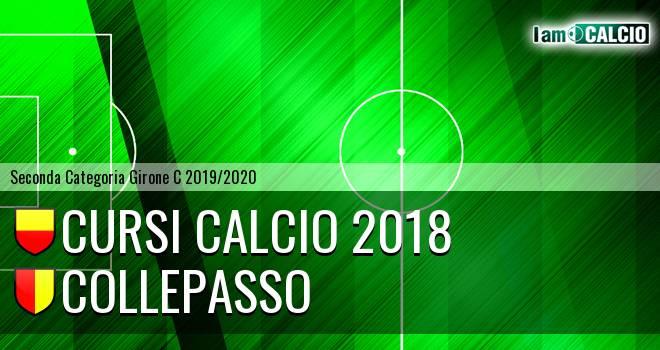 Cursi Calcio 2018 - Collepasso