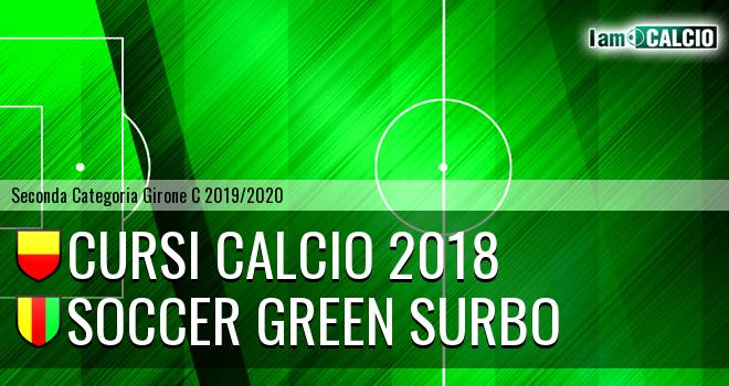 Cursi Calcio 2018 - Soccer Green Surbo