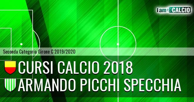 Cursi Calcio 2018 - Armando Picchi Specchia