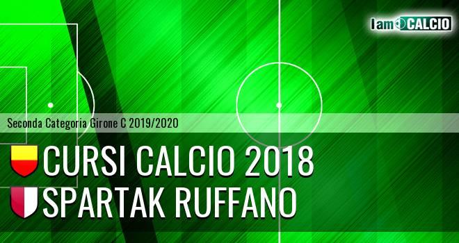 Cursi Calcio 2018 - Spartak Ruffano
