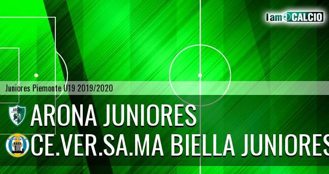 Arona juniores - Ce.Ver.Sa.Ma Biella juniores