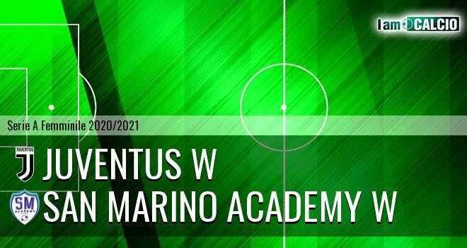 Juventus W - San Marino Academy W