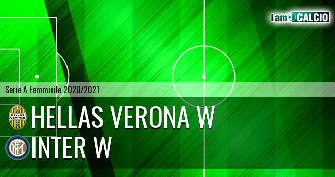 Hellas Verona W - Inter W