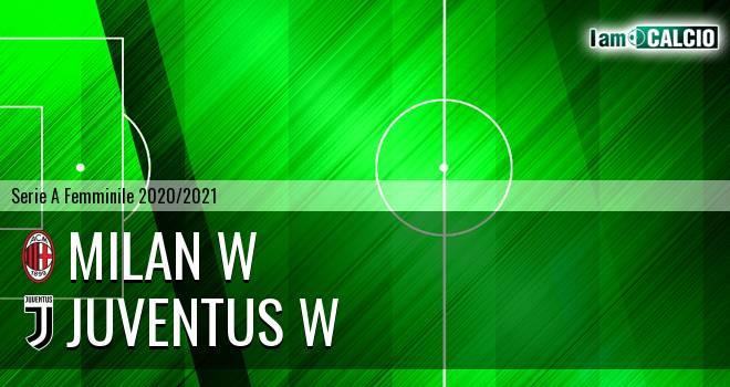 Milan W - Juventus W
