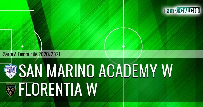 San Marino Academy W - Florentia W