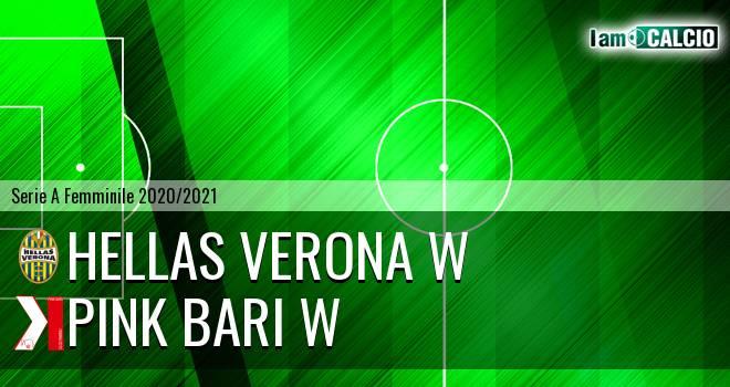 Hellas Verona W - Pink Bari W