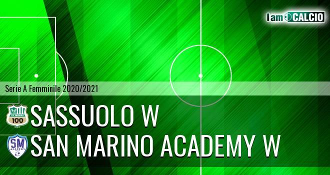 Sassuolo W - San Marino Academy W