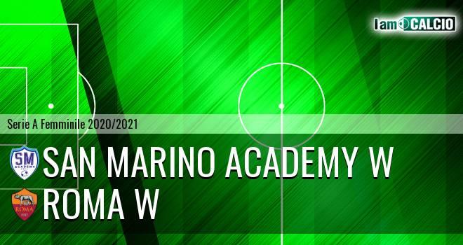 San Marino Academy W - Roma W
