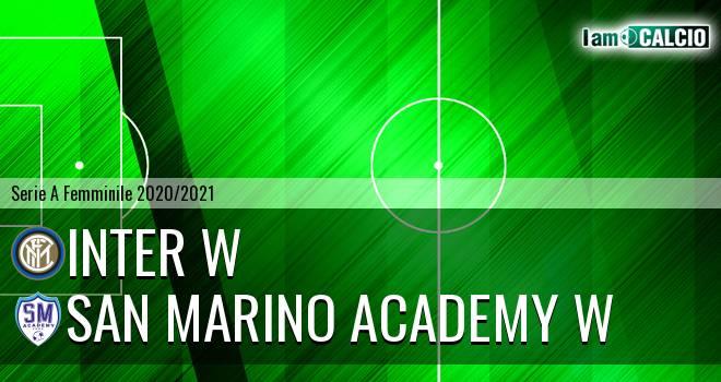 Inter W - San Marino Academy W