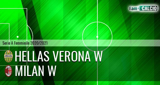 Hellas Verona W - Milan W
