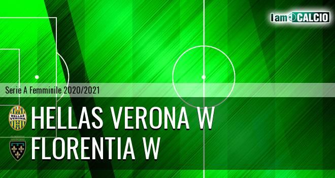 Hellas Verona W - Florentia W