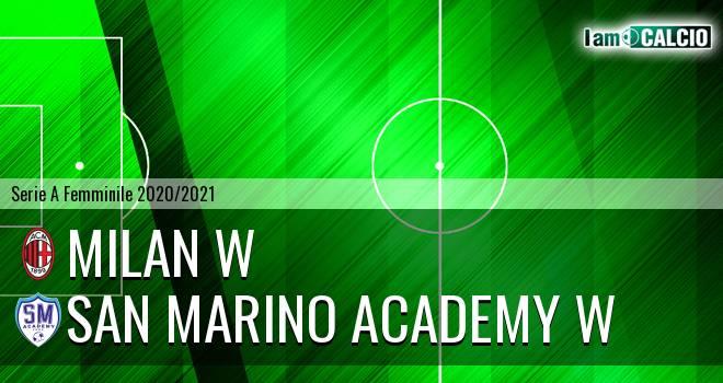 Milan W - San Marino Academy W