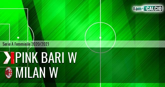 Pink Bari W - Milan W