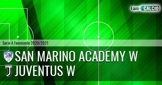 San Marino Academy W - Juventus W