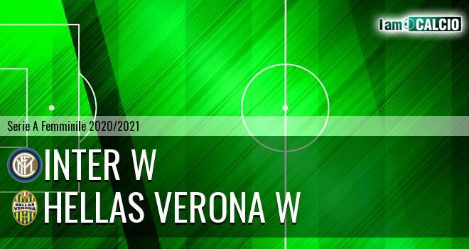 Inter W - Hellas Verona W