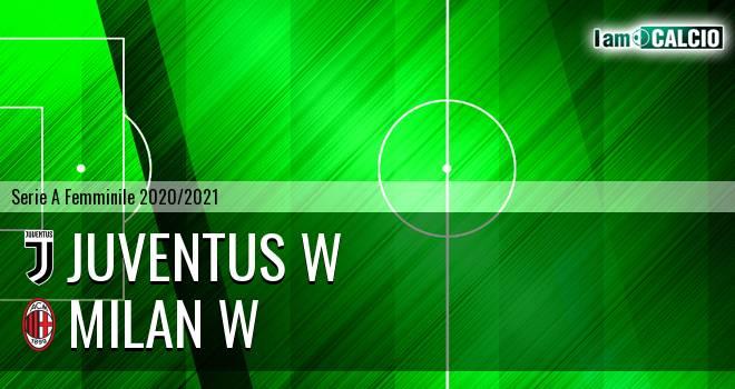 Juventus W - Milan W