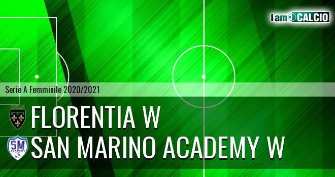 Florentia W - San Marino Academy W