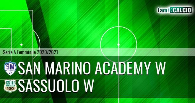 San Marino Academy W - Sassuolo W