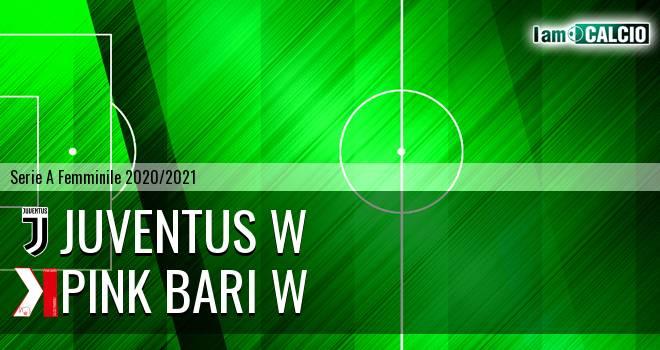 Juventus W - Pink Bari W