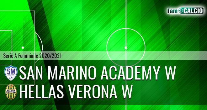 San Marino Academy W - Hellas Verona W