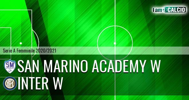 San Marino Academy W - Inter W