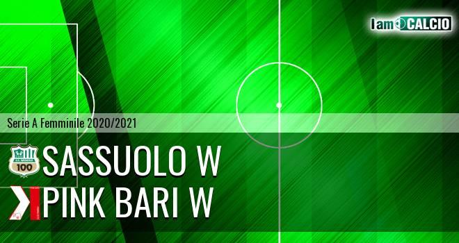 Sassuolo W - Pink Bari W